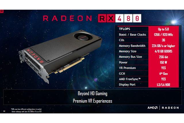 Radeon RX 480の主な仕様。5TFLOPS以上という処理能力に比べ、消費電力は最大で150Wとかなり抑えられている