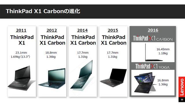 歴代のThinkPad X1 Carbon。2012年モデルで、カーボンファイバーを使うことで、軽量化と薄型化を実現