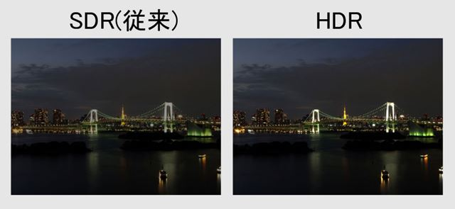 (写真はHDR効果のイメージを分かり易く表現できよう加工したものです。)