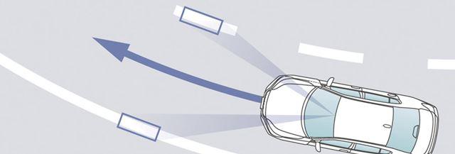 約65〜100km/hで走行中に、車両が車線の中央にとどまるようにステアリング制御を行う機能