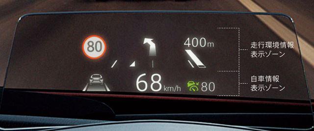 制限速度の道路標識を認識して、ヘッドアップディスプレイに表示できる機能も加わった