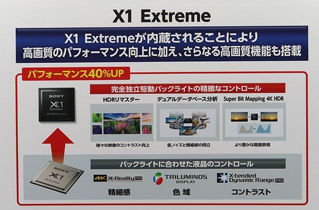 パフォーマンスがアップしたX1 Extreme