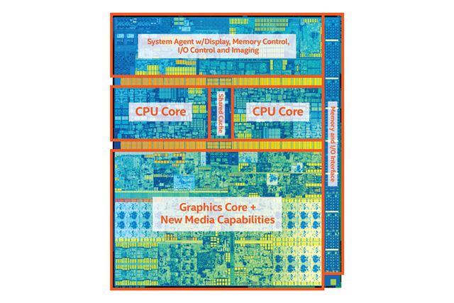第7世代Coreプロセッサーのダイ画像