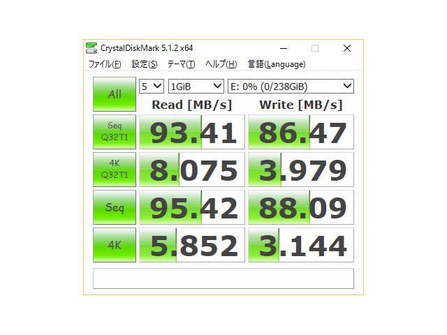「CrystalDiskMark 5.1.2 x64」の結果。データサイズは1GiB