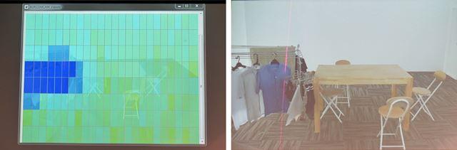 「くらしカメラAI」では右の部屋が左のように見えており、湿度の高い洗濯物のあるところに風を送る