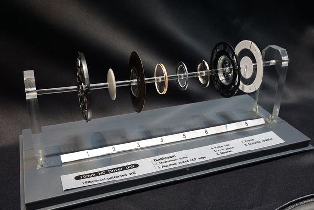 ドライバーユニットの分解図。振動板のドーム部とエッジ部で異なる素材を採用しているのは非常にめずらしい