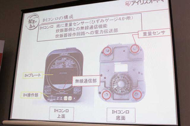 米や水の重量測定を行う重量センサーは、IH調理器の底部に配置されている