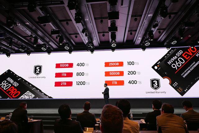 960 PROと960 EVOの各モデルの耐久性
