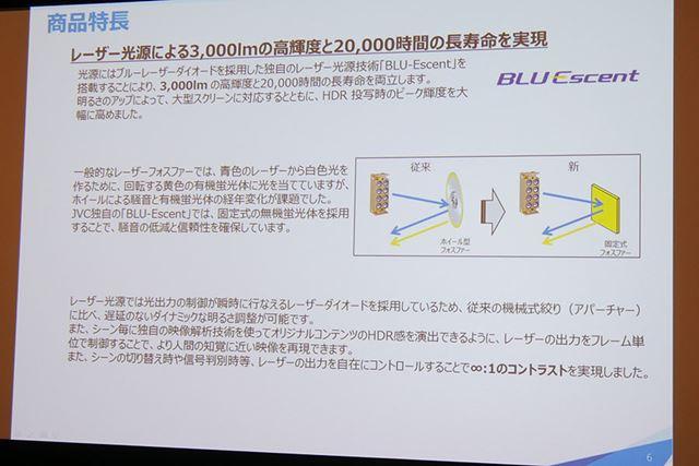 光源に半導体レーザーを採用した独自の光学技術「BLU Escent」