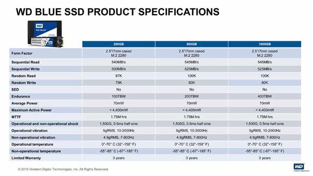 「WD Blue SSD」の各モデルの仕様