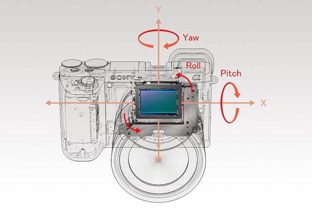 APS-Cセンサーに最適化した5軸ボディ内手ブレ補正機構を搭載