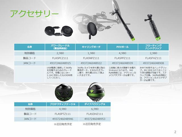 360flyシリーズのアクセサリー