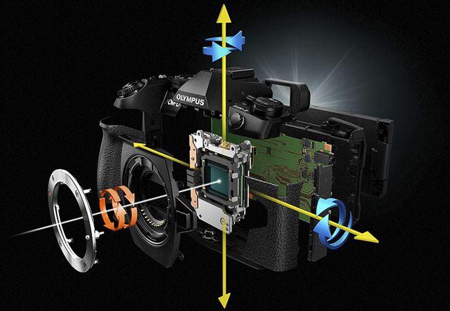 ピッチ/ヨーの角度ぶれ、上下/左右の並進ぶれ、光軸の回転ぶれの5軸補正に対応