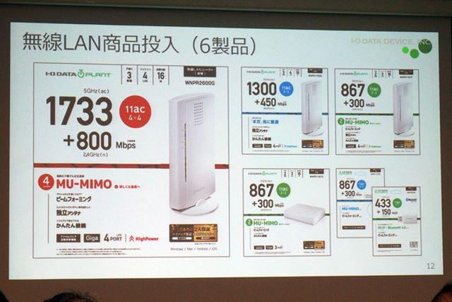 第1弾製品として発表された無線LAN関連製品一覧