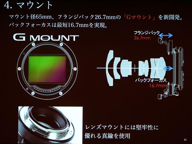 新設計のGマウントを採用。フランジバック26.7mm、バックフォーカスは最短16.7mmとなっている