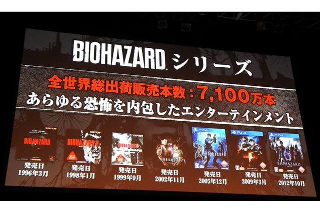 1996年3月に第1作が発売された「バイオハザード」シリーズは、2016年で発売20周年を迎えた