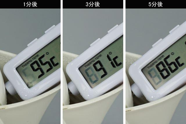 保温機能のない電気ケトルは、1分間で5℃温度が下がり、5分後には14℃も冷めてしまいました
