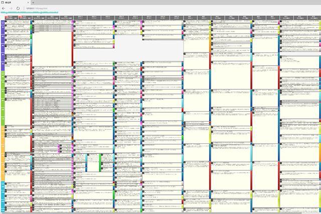 番組表の画面。Webブラウザーの表示倍率を低くすることで全チャンネルを1画面に表示するということも可能だ