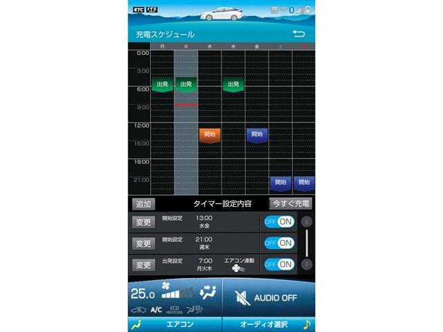 タイマー充電や充電スケジュールなどPHVならではの機能も、この画面からコントロールできる