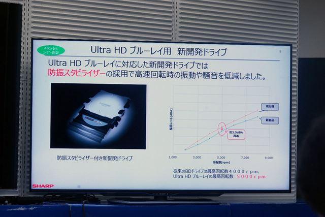 光学ドライブもUltra HD Blu-ray用の新ドライブを採用