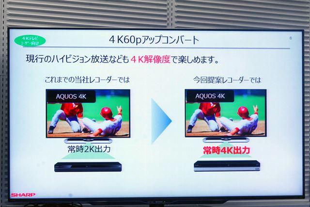 4K/60pアップコンバート機能。既存の録画番組も4K/60pの高画質な映像で楽しめる