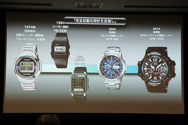 「完全自動腕時計」を目指してきた歴史