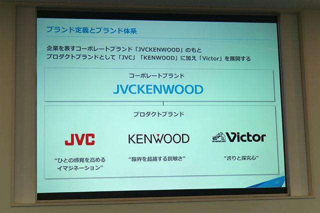 日本国内では今後、「JVC」「KENWOOD」「Victor」の3つのプロダクトブランドで展開していく