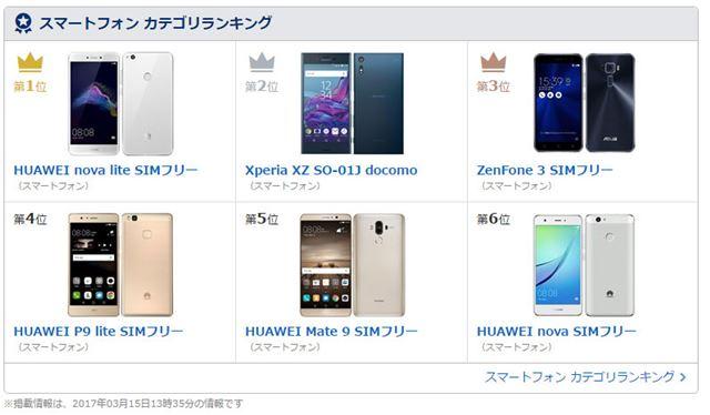 図1:「スマートフォン」カテゴリー・人気ランキング上位6製品(2017年3月15日時点)