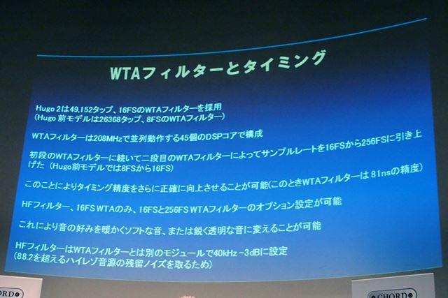 WTAフィルターとHFフィルターの組み合わせで4通りのデジタルフィルター機能を新たに実装した